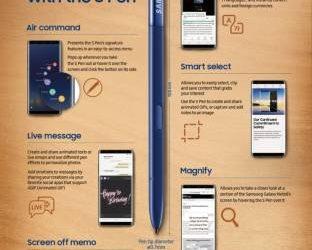استمتع بعالم من إمكانات التواصل الجديدة مع S Pen المعزز في Galaxy Note8