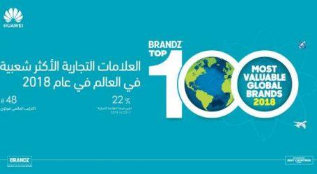 تصنيف براندز: هواوي ضمن أفضل 50 علامة تجارية في العالم