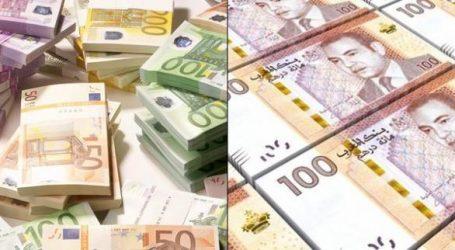 أسعار صرف العملات الأجنبية مقابل الدرهم الثلاثاء 4 دجنبر